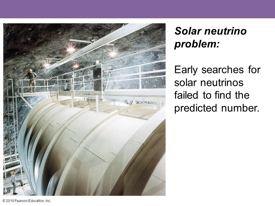 Solar neutrino problem: Early searches for solar neutrinos failed to find the predicted number. © 2015 Pearson Education, Inc.
