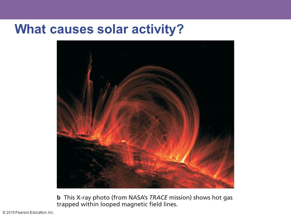 What causes solar activity? © 2015 Pearson Education, Inc.