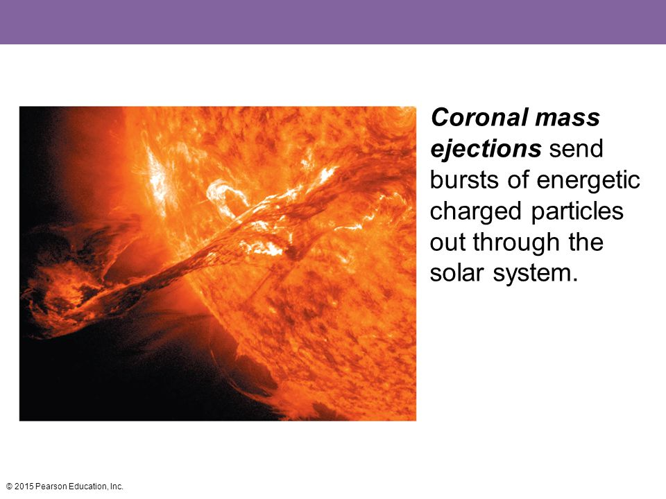 Coronal mass ejections send bursts of energetic charged particles out through the solar system. © 2015 Pearson Education, Inc.