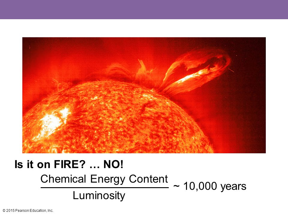 Is it on FIRE? … NO! Luminosity ~ 10,000 years Chemical Energy Content © 2015 Pearson Education, Inc.