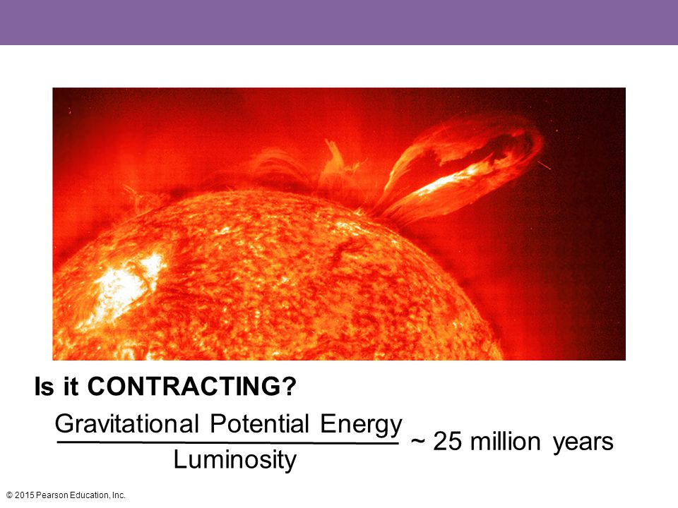 Is it CONTRACTING? Luminosity Gravitational Potential Energy ~ 25 million years © 2015 Pearson Education, Inc.