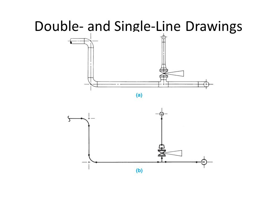 Double- and Single-Line Drawings