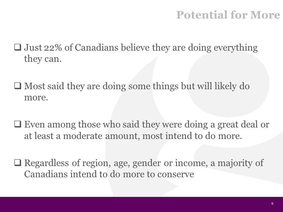 Potential for More  Just 22% of Canadians believe they are doing everything they can.