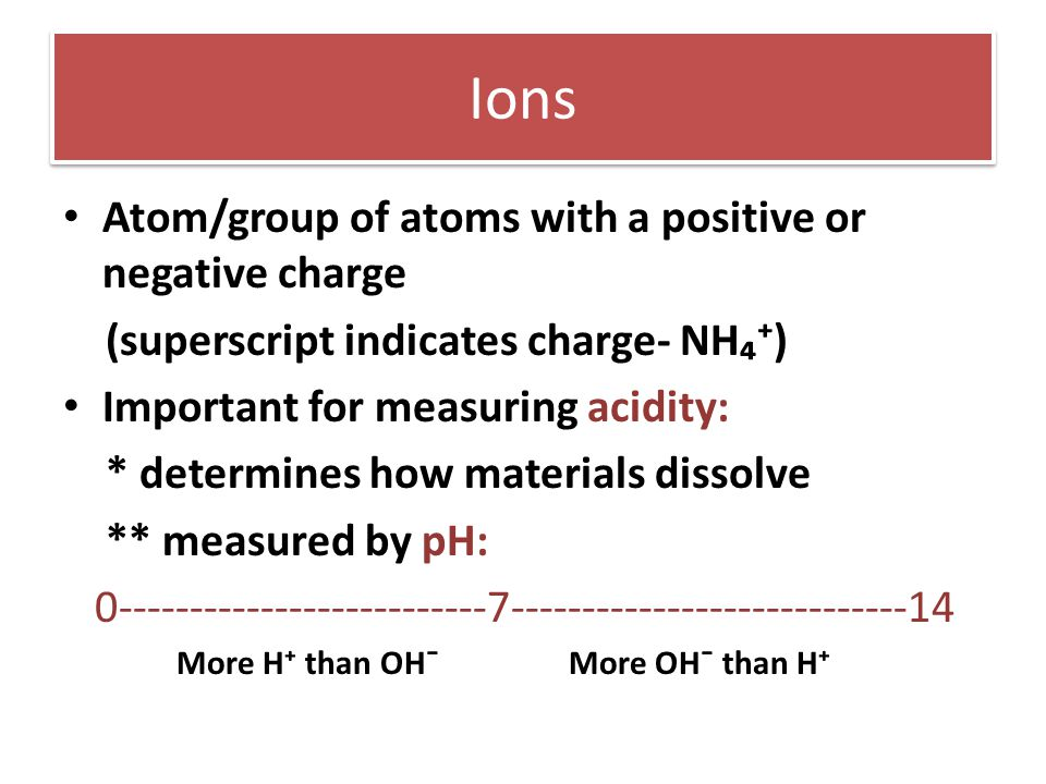 Ions Atom/group of atoms with a positive or negative charge (superscript indicates charge- NH₄⁺) Important for measuring acidity: * determines how mat
