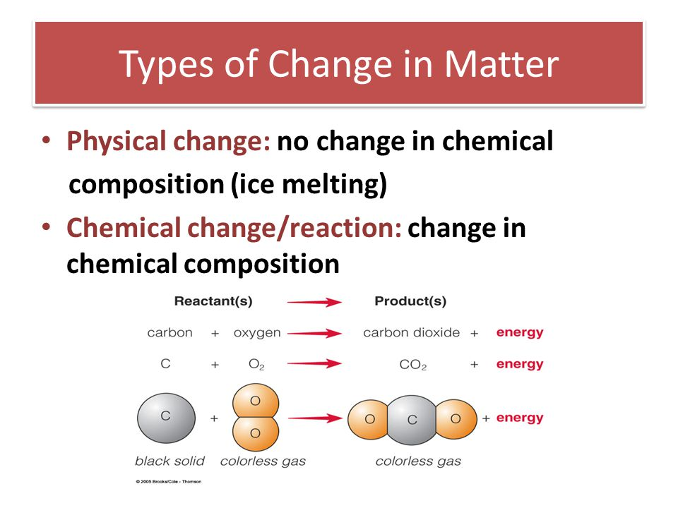 Types of Change in Matter Physical change: no change in chemical composition (ice melting) Chemical change/reaction: change in chemical composition
