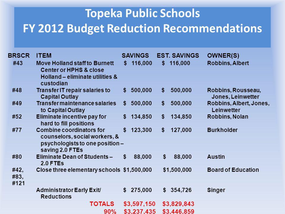 Topeka Public Schools FY 2012 Budget Reduction Recommendations BRSCRITEMSAVINGS EST.