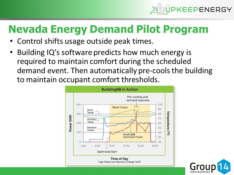 Nevada Energy Demand Pilot Program Control shifts usage outside peak times.