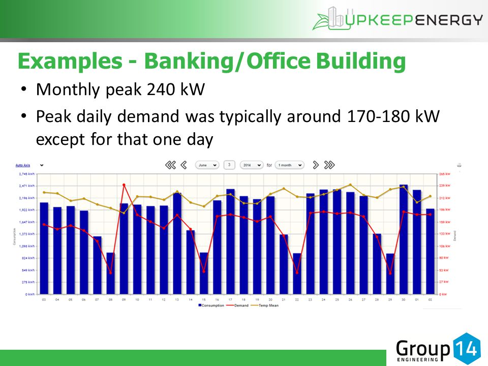 Examples - Banking/Office Building Monthly peak 240 kW Peak daily demand was typically around 170-180 kW except for that one day