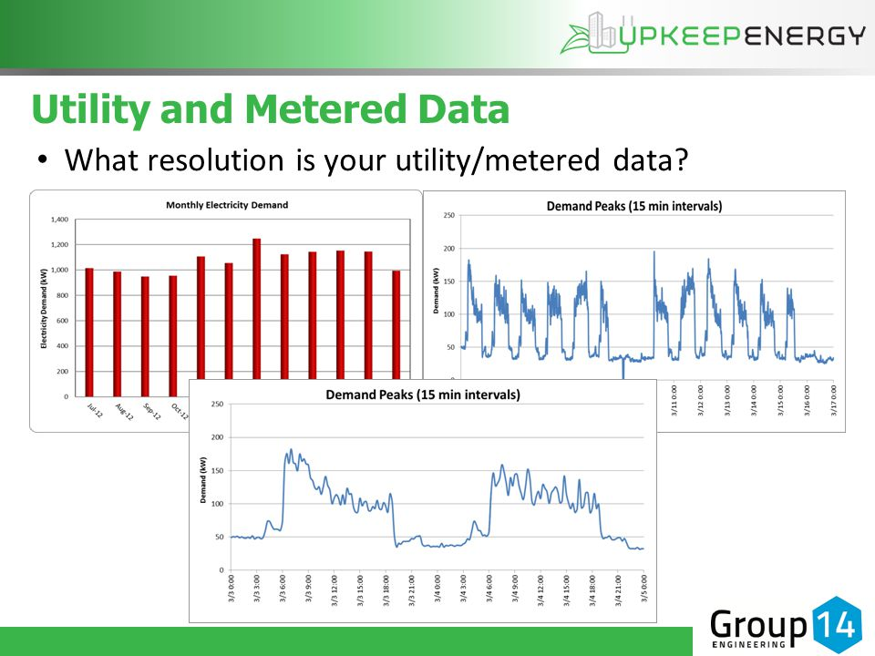 Utility and Metered Data What resolution is your utility/metered data