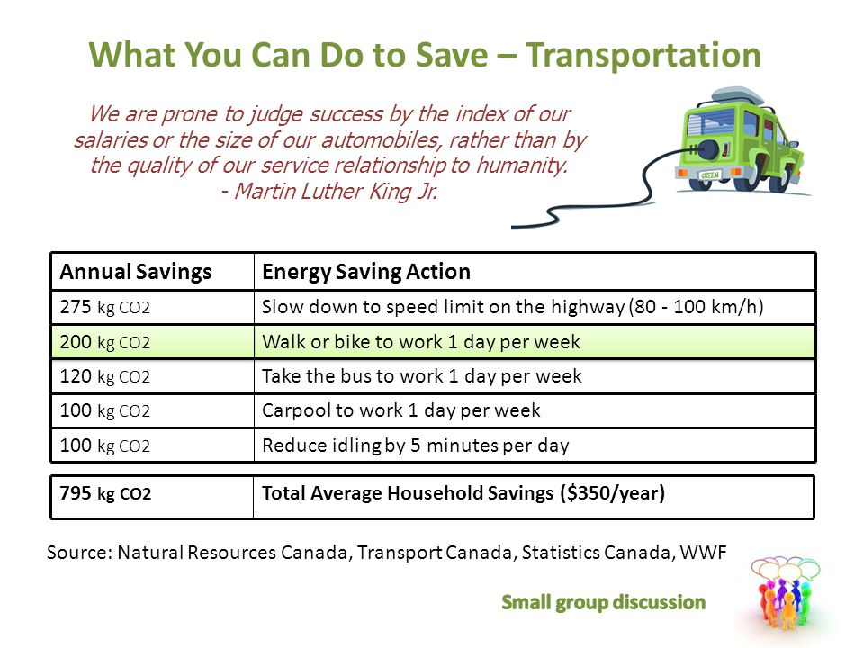 What You Can Do to Save – Transportation We are prone to judge success by the index of our salaries or the size of our automobiles, rather than by the quality of our service relationship to humanity.