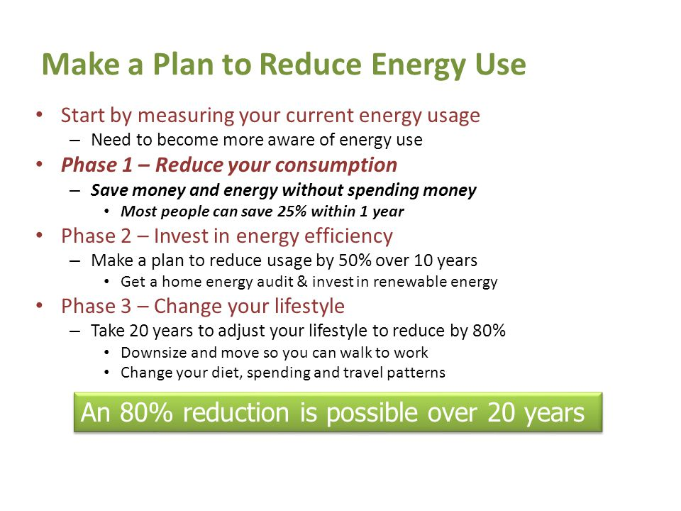 Make a Plan to Reduce Energy Use Start by measuring your current energy usage – Need to become more aware of energy use Phase 1 – Reduce your consumption – Save money and energy without spending money Most people can save 25% within 1 year Phase 2 – Invest in energy efficiency – Make a plan to reduce usage by 50% over 10 years Get a home energy audit & invest in renewable energy Phase 3 – Change your lifestyle – Take 20 years to adjust your lifestyle to reduce by 80% Downsize and move so you can walk to work Change your diet, spending and travel patterns An 80% reduction is possible over 20 years 9