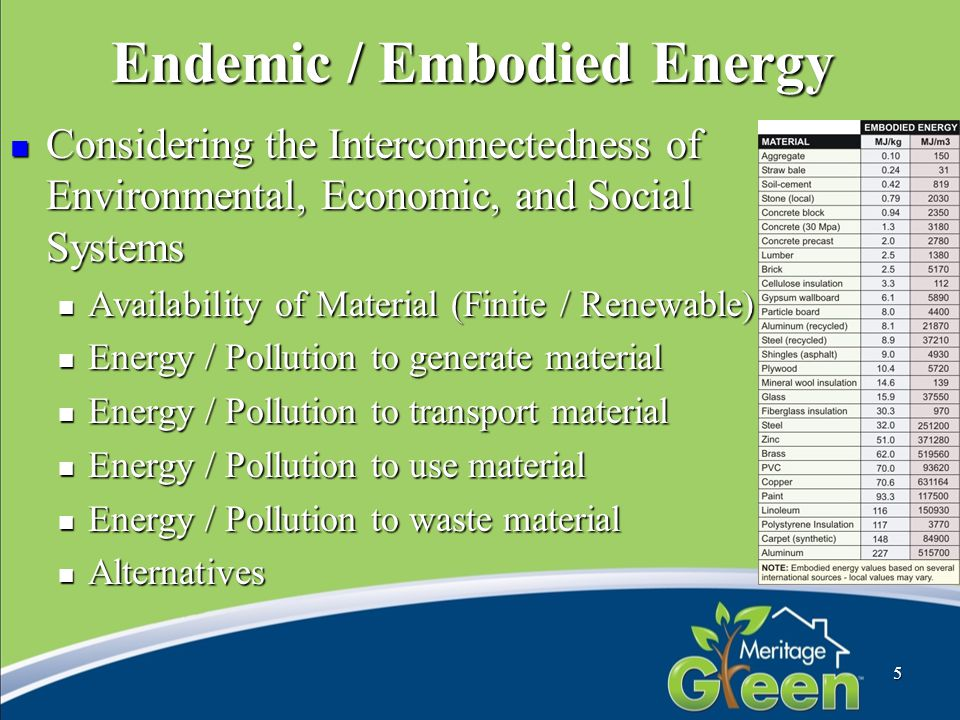Endemic / Embodied Energy Considering the Interconnectedness of Environmental, Economic, and Social Systems Considering the Interconnectedness of Environmental, Economic, and Social Systems Availability of Material (Finite / Renewable) Availability of Material (Finite / Renewable) Energy / Pollution to generate material Energy / Pollution to generate material Energy / Pollution to transport material Energy / Pollution to transport material Energy / Pollution to use material Energy / Pollution to use material Energy / Pollution to waste material Energy / Pollution to waste material Alternatives Alternatives 5