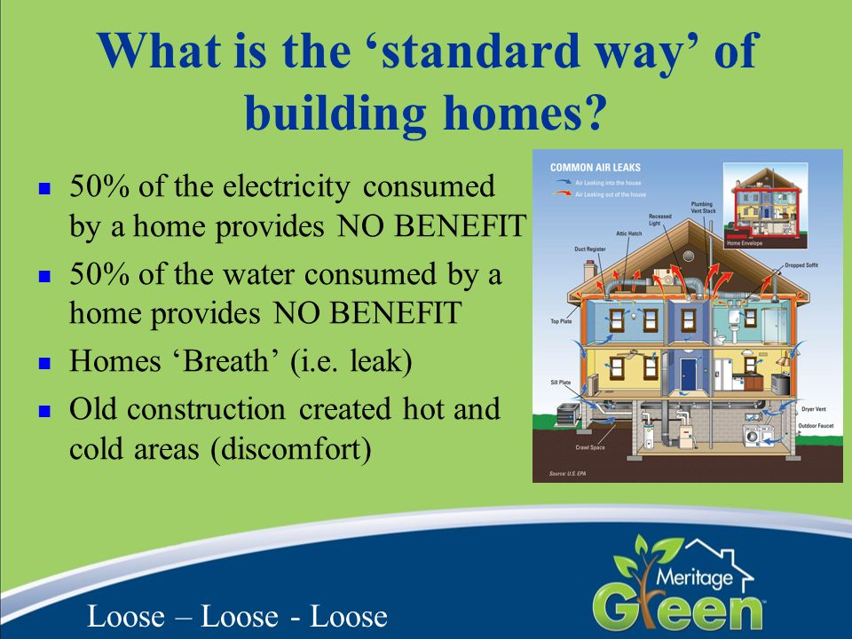 What is the 'standard way' of building homes.