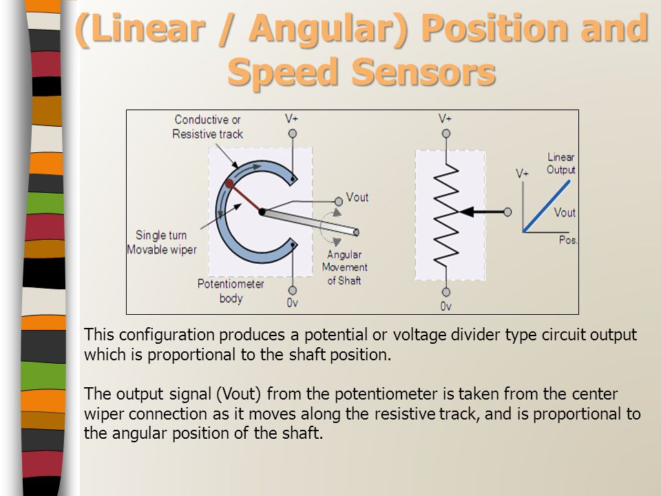 (Linear / Angular) Position and Speed Sensors This configuration produces a potential or voltage divider type circuit output which is proportional to