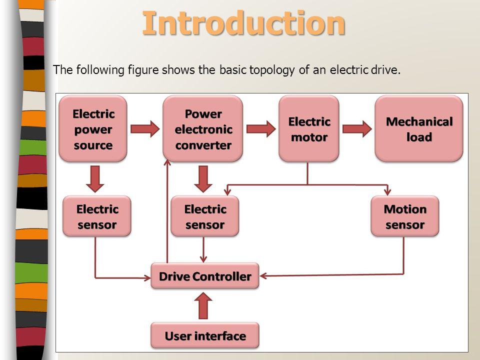 Some hall effect sensor application in motor drives : Brushless DC motor RPM sensors Current sensors