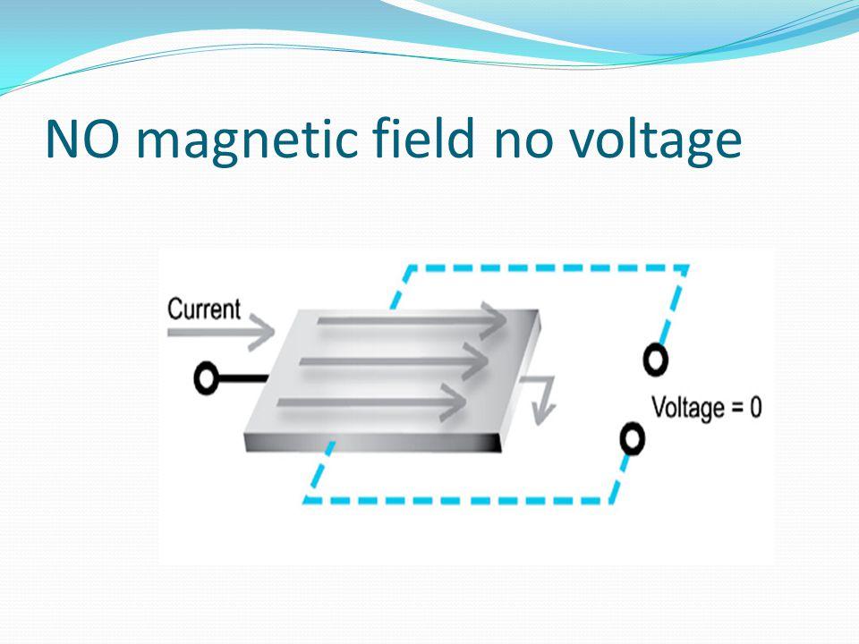 NO magnetic field no voltage