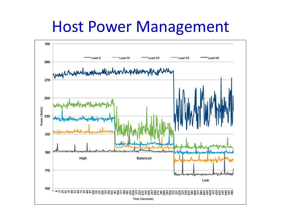 Host Power Management
