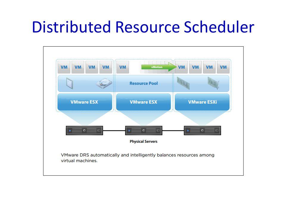 Distributed Resource Scheduler