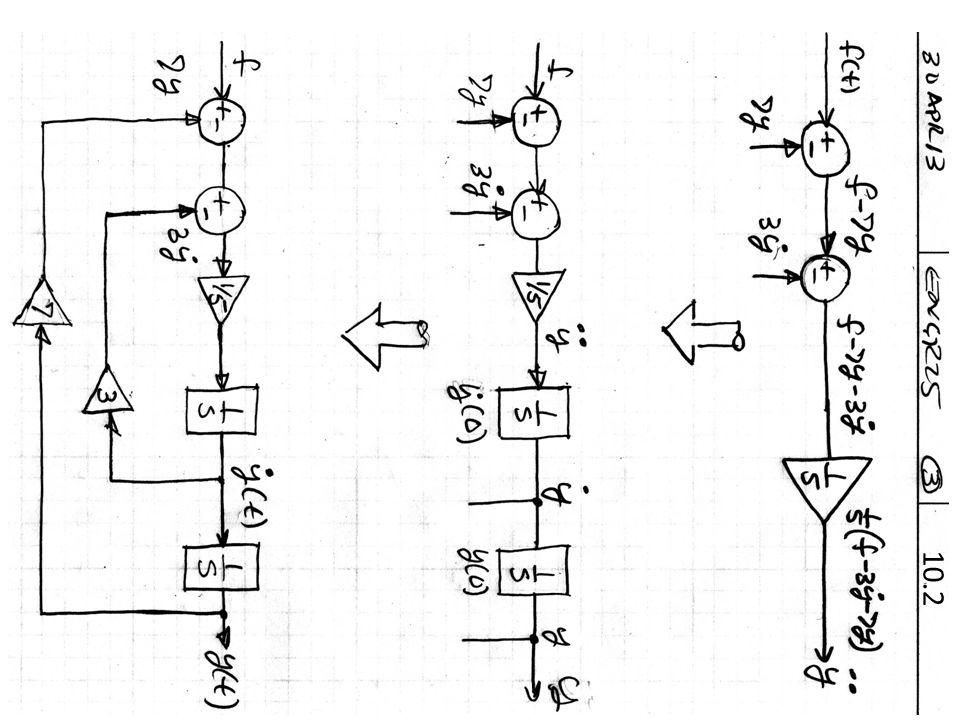 BMayer@ChabotCollege.edu ENGR-25_Lec-25_SimuLink-1.ppt 56 Bruce Mayer, PE Engineering/Math/Physics 25: Computational Methods 10.2
