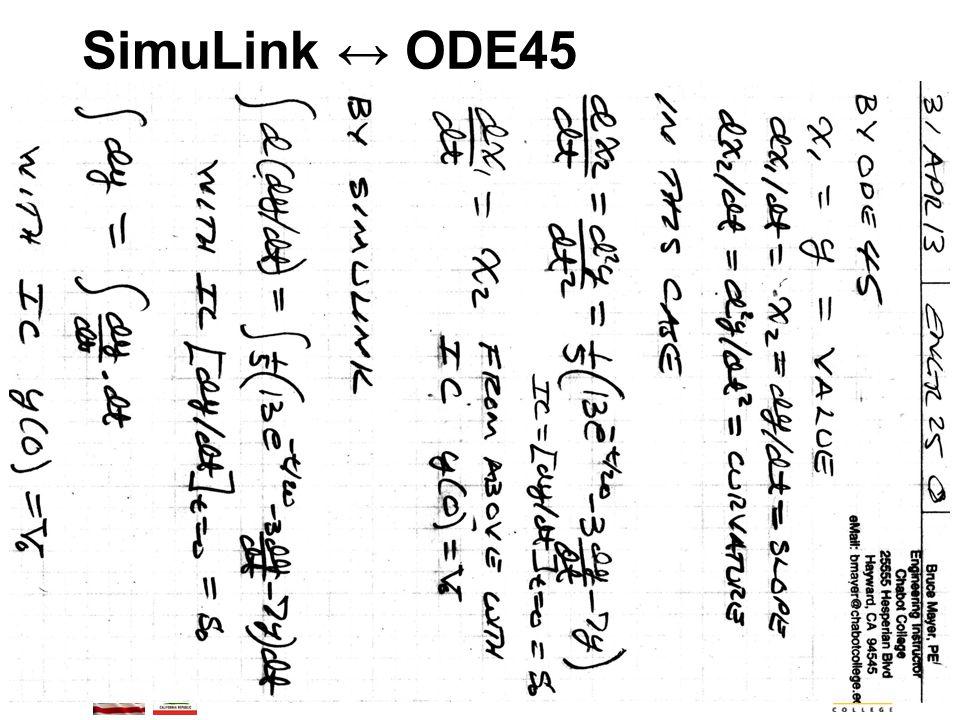 BMayer@ChabotCollege.edu ENGR-25_Lec-25_SimuLink-1.ppt 60 Bruce Mayer, PE Engineering/Math/Physics 25: Computational Methods SimuLink ↔ ODE45