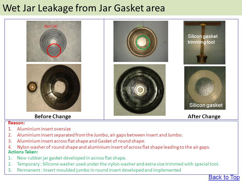 Wet Jar Leakage from Jar Gasket area Reason: 1.Aluminium insert oversize 2.Aluminium insert separated from the Jumbo, air gaps between insert and Jumbo.
