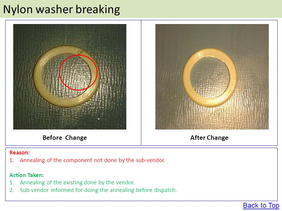 Nylon washer breaking Before ChangeAfter Change Reason: 1.Annealing of the component not done by the sub-vendor.
