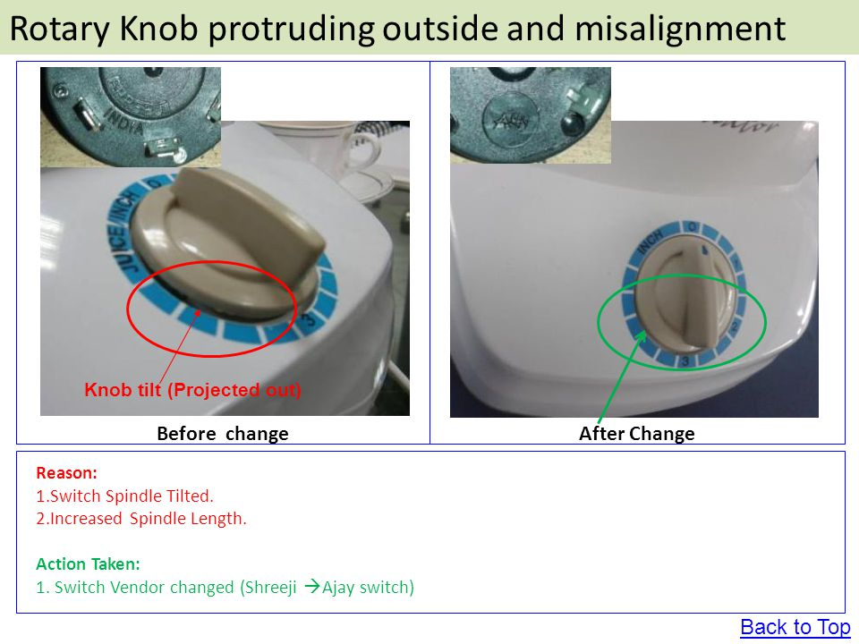 Rotary Knob protruding outside and misalignment Before changeAfter Change Reason: 1.Switch Spindle Tilted.