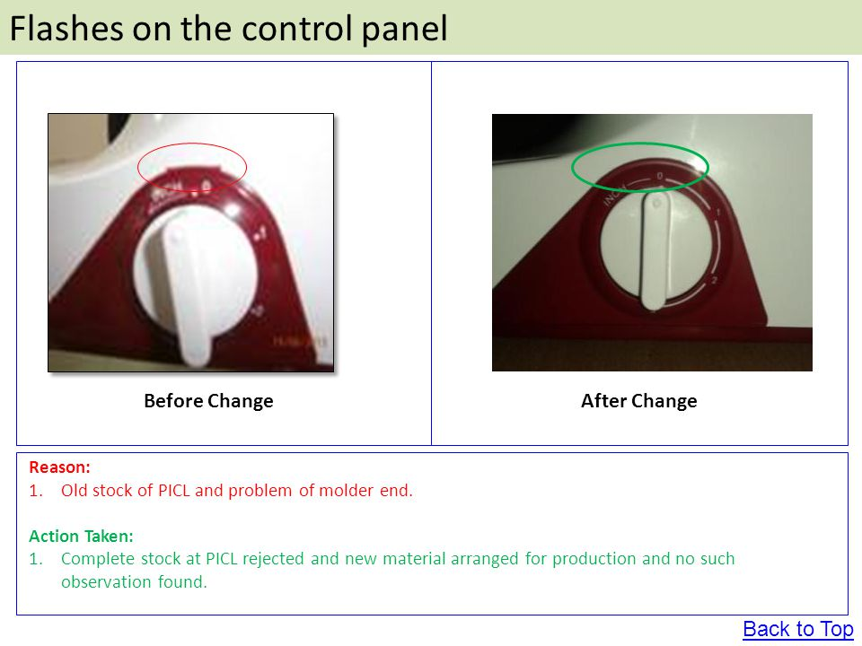 Flashes on the control panel Before ChangeAfter Change Reason: 1.Old stock of PICL and problem of molder end.