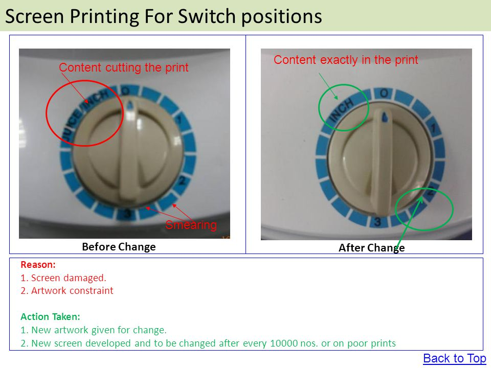 Screen Printing For Switch positions Before Change After Change Reason: 1.