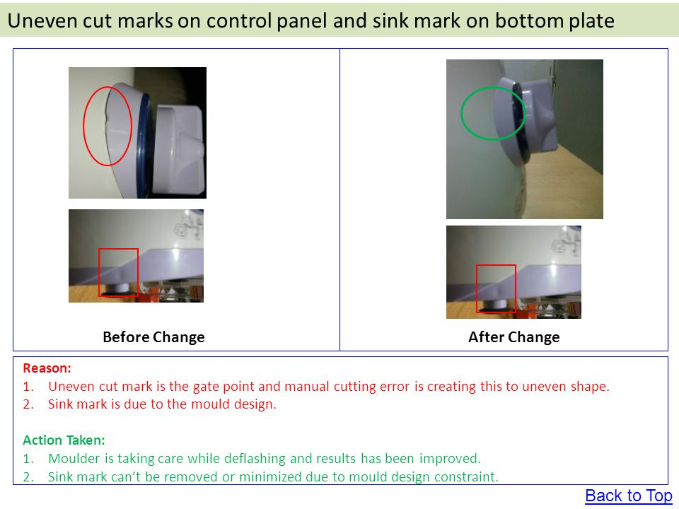 Uneven cut marks on control panel and sink mark on bottom plate Before ChangeAfter Change Reason: 1.Uneven cut mark is the gate point and manual cutting error is creating this to uneven shape.