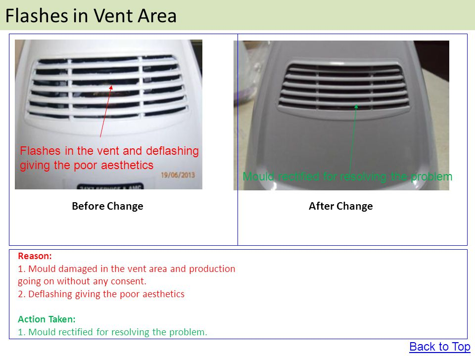 Flashes in Vent Area Before ChangeAfter Change Reason: 1.