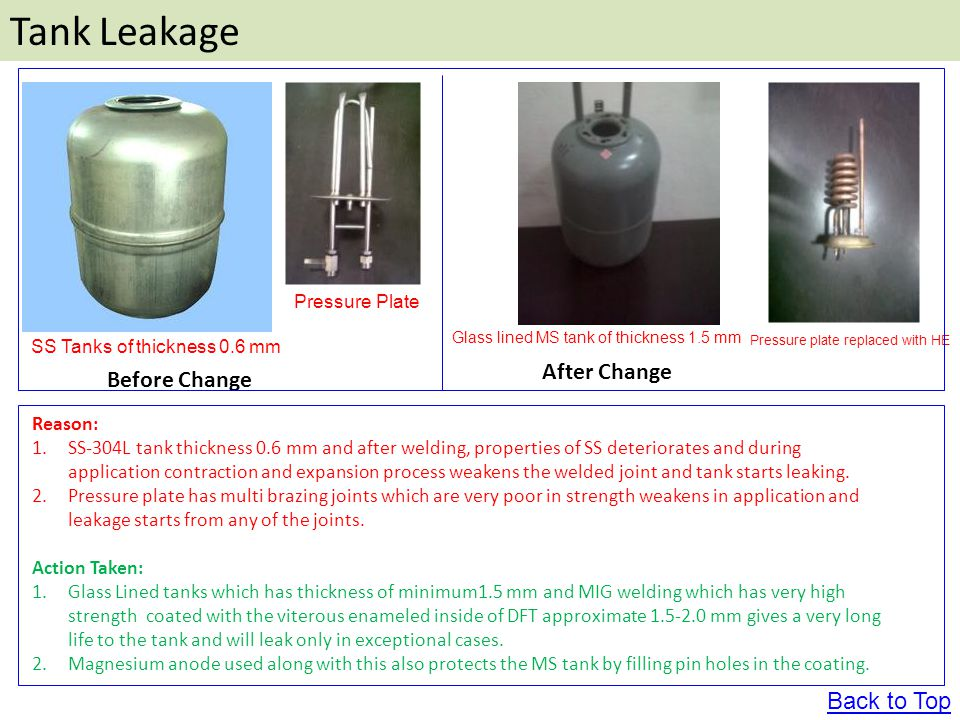 Before Change After Change Tank Leakage Reason: 1.SS-304L tank thickness 0.6 mm and after welding, properties of SS deteriorates and during application contraction and expansion process weakens the welded joint and tank starts leaking.