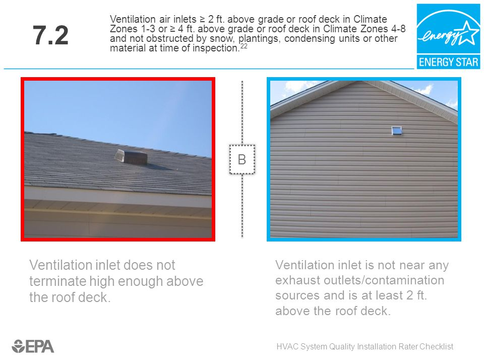7.2 Ventilation inlet does not terminate high enough above the roof deck. HVAC System Quality Installation Rater Checklist Ventilation air inlets ≥ 2