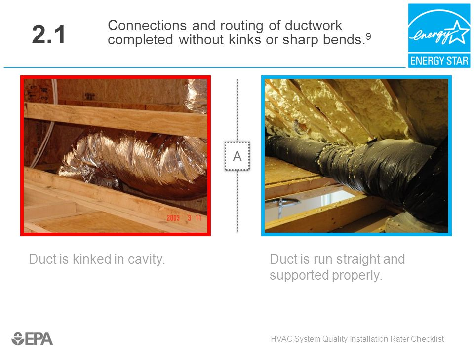 2.1 Duct is kinked in cavity. HVAC System Quality Installation Rater Checklist Connections and routing of ductwork completed without kinks or sharp be
