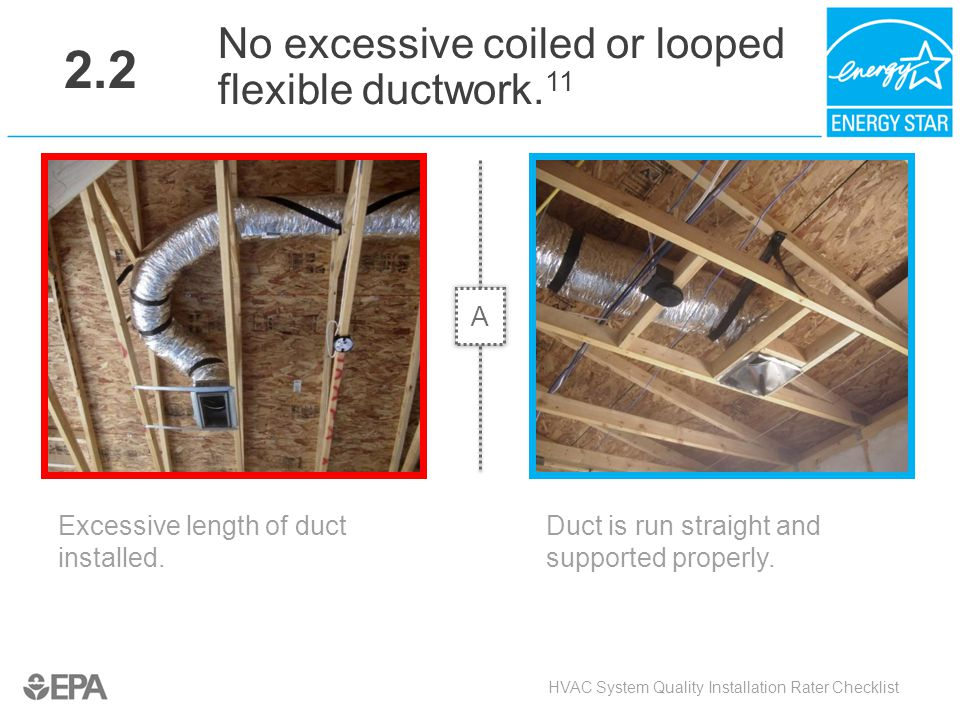 2.2 Excessive length of duct installed. HVAC System Quality Installation Rater Checklist No excessive coiled or looped flexible ductwork. 11 Duct is r