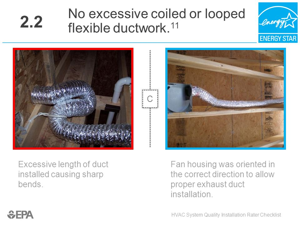 2.2 Excessive length of duct installed causing sharp bends. HVAC System Quality Installation Rater Checklist No excessive coiled or looped flexible du