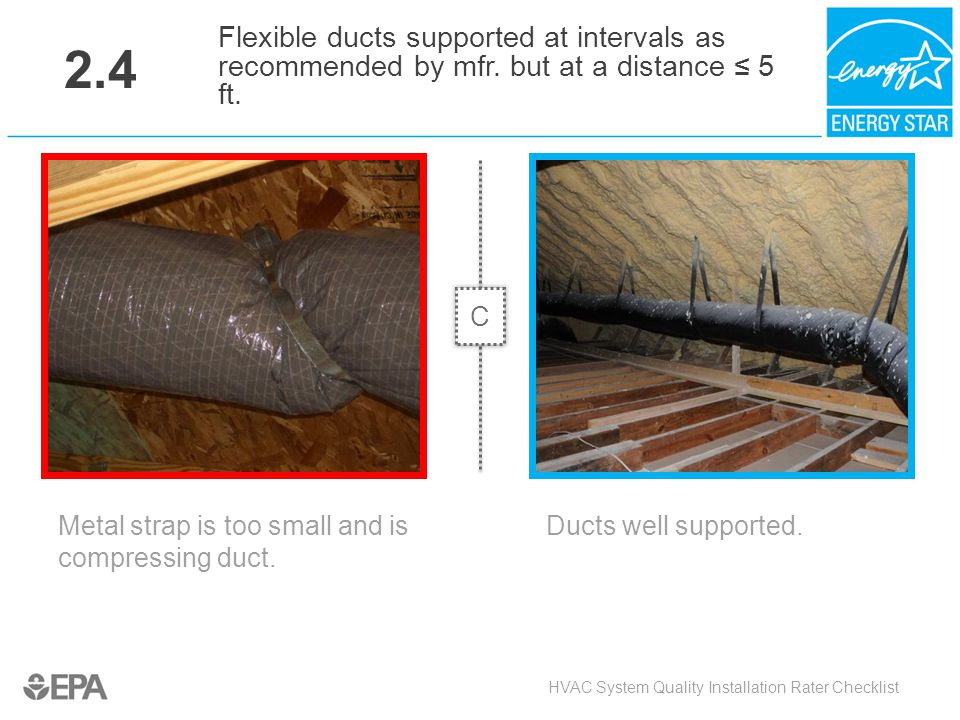 2.4 Metal strap is too small and is compressing duct. HVAC System Quality Installation Rater Checklist Flexible ducts supported at intervals as recomm