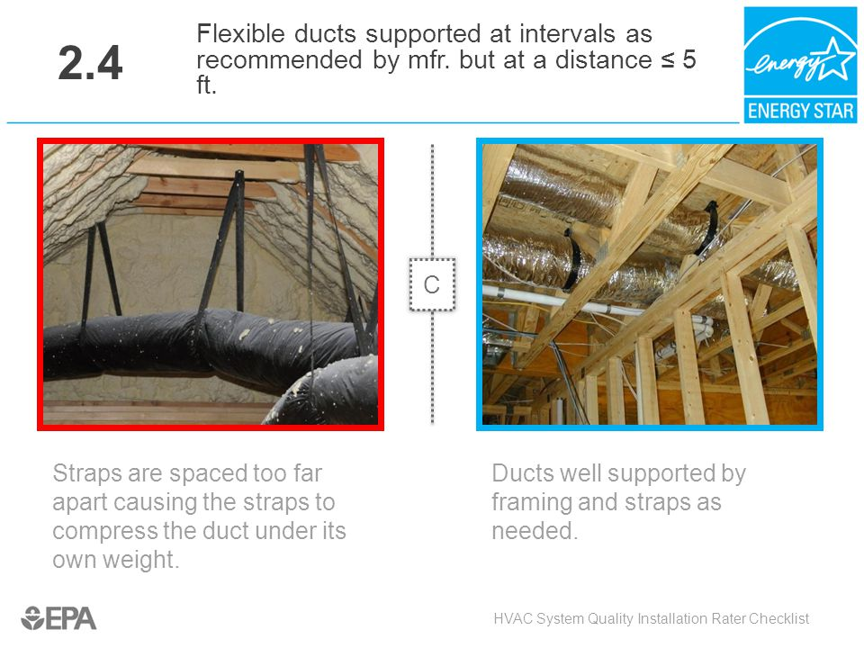 2.4 Straps are spaced too far apart causing the straps to compress the duct under its own weight. HVAC System Quality Installation Rater Checklist Fle