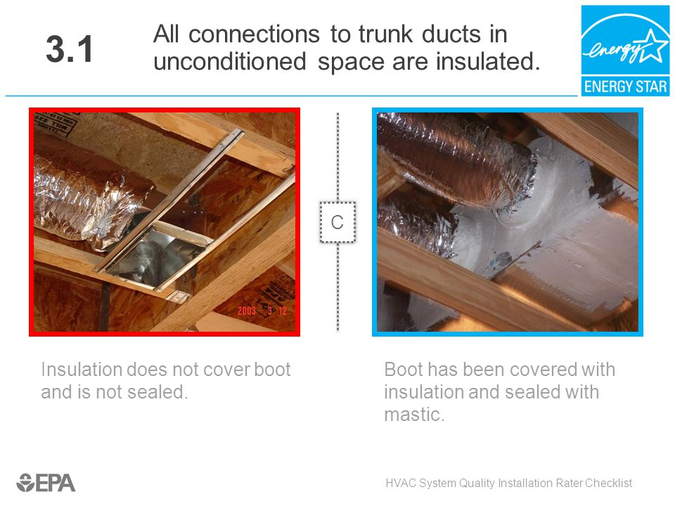 3.1 Insulation does not cover boot and is not sealed. HVAC System Quality Installation Rater Checklist All connections to trunk ducts in unconditioned