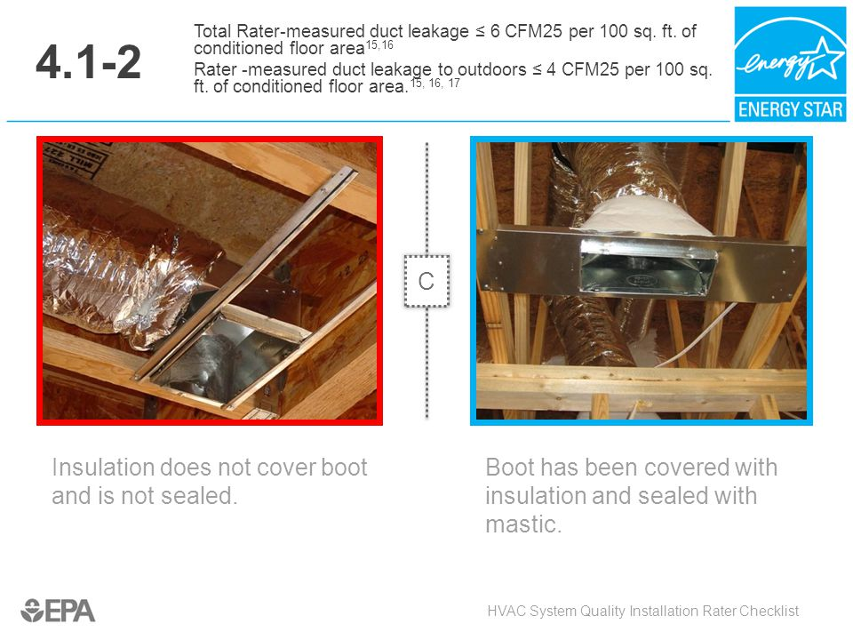 4.1-2 Insulation does not cover boot and is not sealed. HVAC System Quality Installation Rater Checklist Total Rater-measured duct leakage ≤ 6 CFM25 p