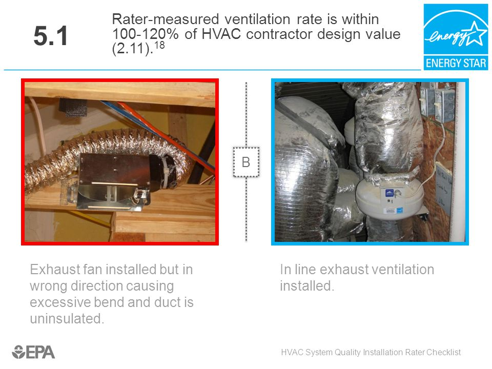 5.1 Exhaust fan installed but in wrong direction causing excessive bend and duct is uninsulated. HVAC System Quality Installation Rater Checklist Rate