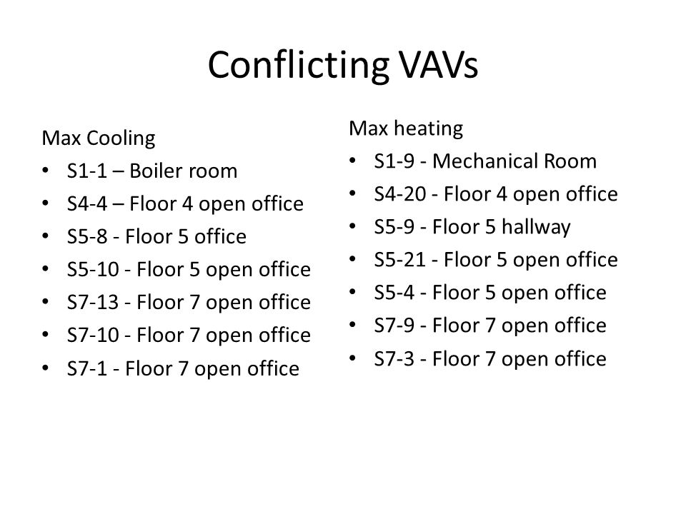Conflicting VAVs Max Cooling S1-1 – Boiler room S4-4 – Floor 4 open office S5-8 - Floor 5 office S5-10 - Floor 5 open office S7-13 - Floor 7 open office S7-10 - Floor 7 open office S7-1 - Floor 7 open office Max heating S1-9 - Mechanical Room S4-20 - Floor 4 open office S5-9 - Floor 5 hallway S5-21 - Floor 5 open office S5-4 - Floor 5 open office S7-9 - Floor 7 open office S7-3 - Floor 7 open office