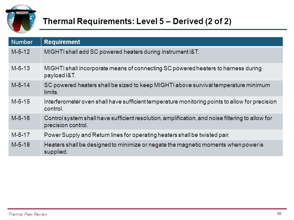 10 Thermal Peer Review Thermal Requirements: Level 5 – Derived (2 of 2) NumberRequirement M-5-12MIGHTI shall add SC powered heaters during instrument