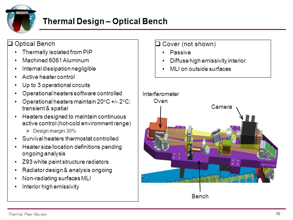 16 Thermal Peer Review  Optical Bench Thermally isolated from PIP Machined 6061 Aluminum Internal dissipation negligible Active heater control Up to