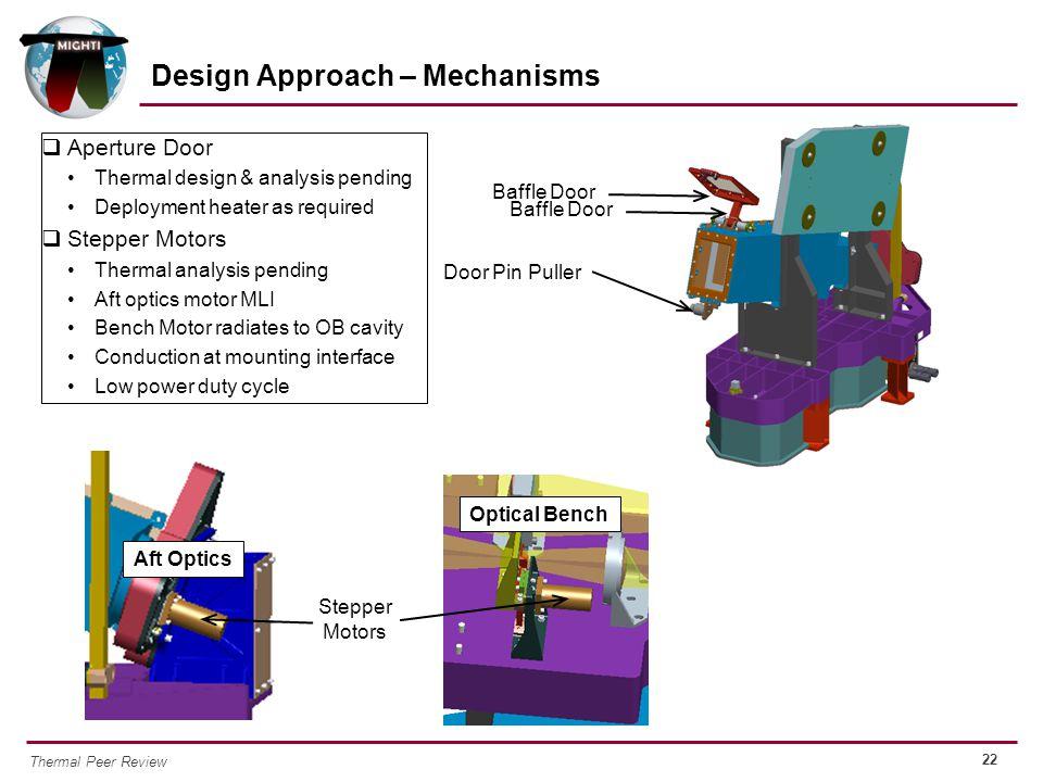 22 Thermal Peer Review  Aperture Door Thermal design & analysis pending Deployment heater as required  Stepper Motors Thermal analysis pending Aft o