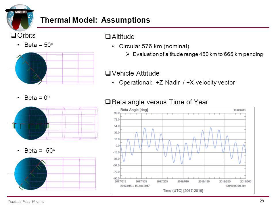 29 Thermal Peer Review  Orbits Beta = 50 o Beta = 0 o Beta = -50 o Thermal Model: Assumptions  Altitude Circular 576 km (nominal)  Evaluation of al