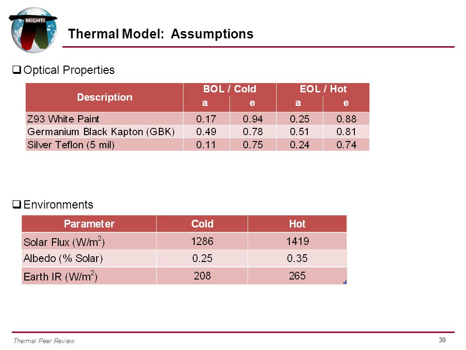 30 Thermal Peer Review  Optical Properties  Environments Thermal Model: Assumptions