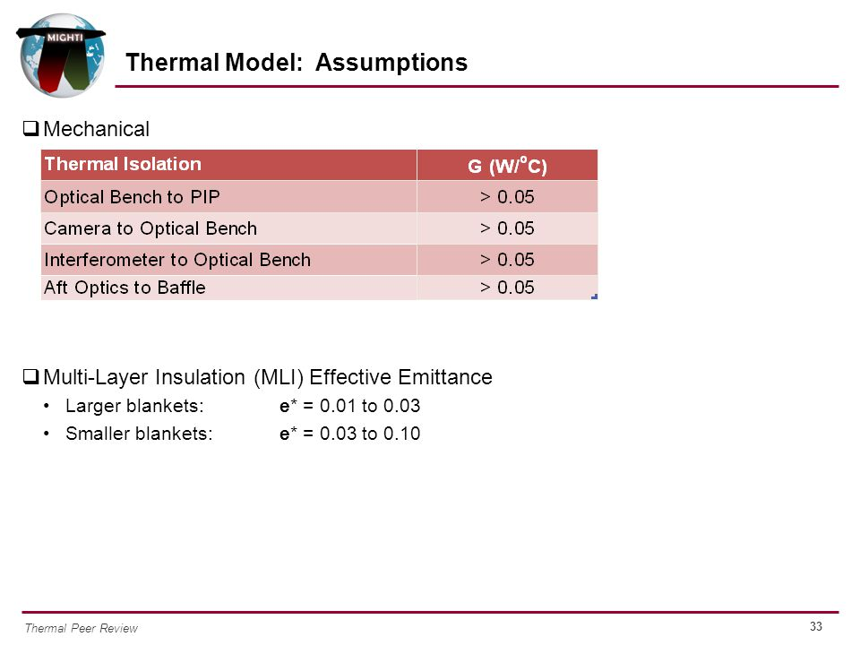33 Thermal Peer Review  Mechanical  Multi-Layer Insulation (MLI) Effective Emittance Larger blankets: e* = 0.01 to 0.03 Smaller blankets: e* = 0.03