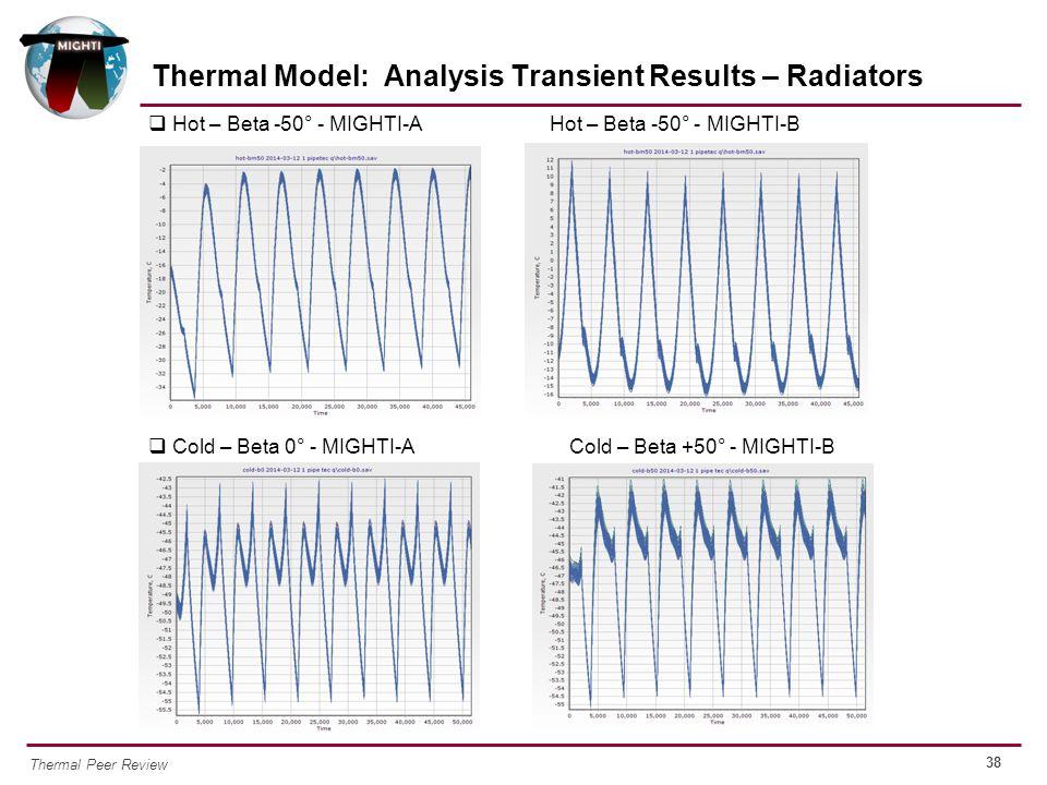 38 Thermal Peer Review Thermal Model: Analysis Transient Results – Radiators  Hot – Beta -50° - MIGHTI-A Hot – Beta -50° - MIGHTI-B  Cold – Beta 0°