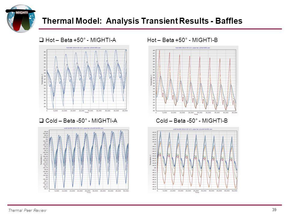 39 Thermal Peer Review Thermal Model: Analysis Transient Results - Baffles  Hot – Beta +50° - MIGHTI-A Hot – Beta +50° - MIGHTI-B  Cold – Beta -50°
